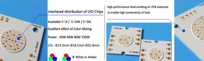 RGBW Color-Mixing COB Package LED Arrays Quad RGBW 150W LEDs